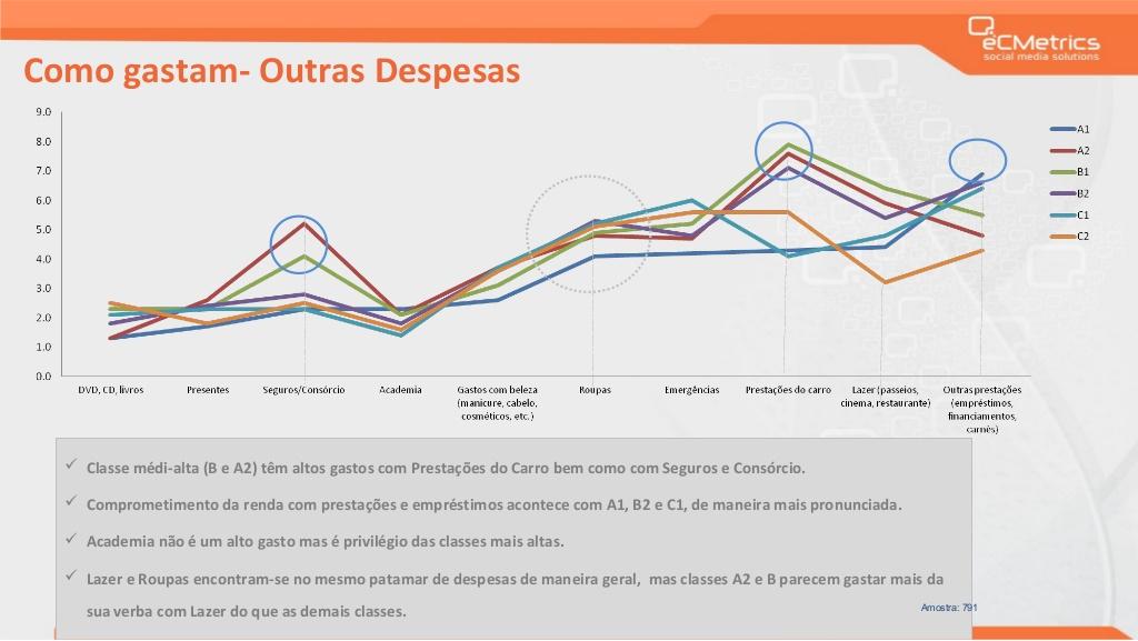 gastos-mensais-dos-brasileiros-resultados-da-pesquisa-julho2014-10-1024