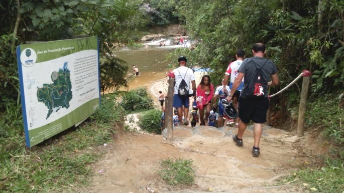 Bike Zona Sul Cachoeira de Marsilac 2