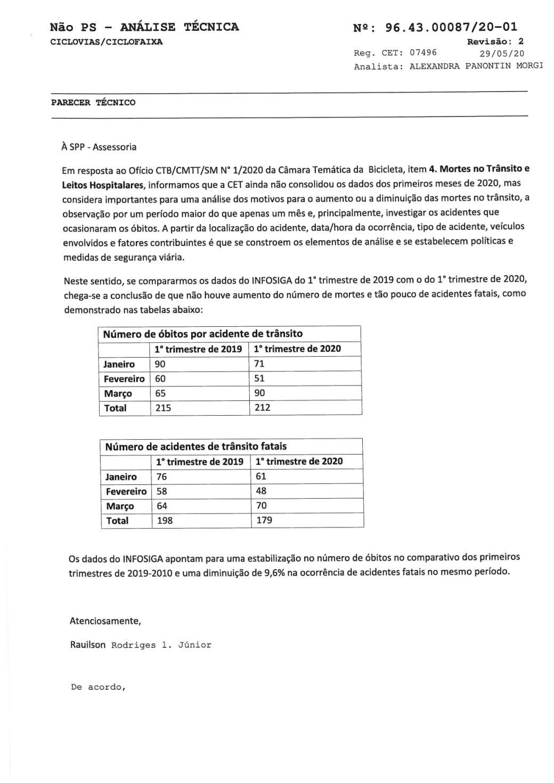 Oficio 282-2020 SMT.GAB_page-0006